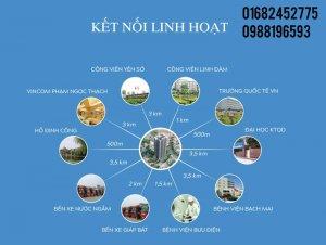 lien-ket-vung-du-an-smile-building.
